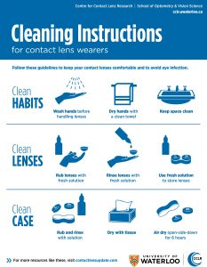 cleaning-instructions-for-contact-lens-wearers