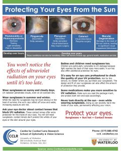 protect-your-eyes-from-the-sun